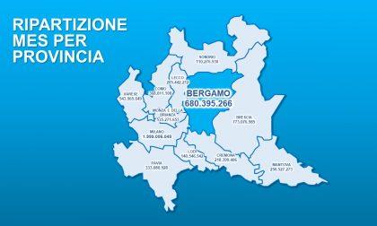"""Forza Italia Bergamo al Governo: """"Dica sì al Mes"""""""