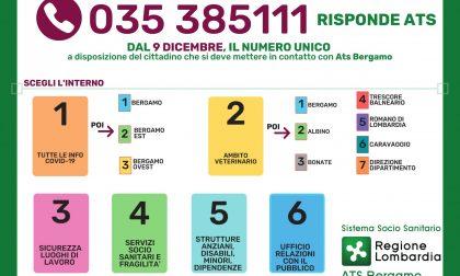Ats Bergamo potenzia il numero 035/385111, via anche il servizio SMS per il contact tracing