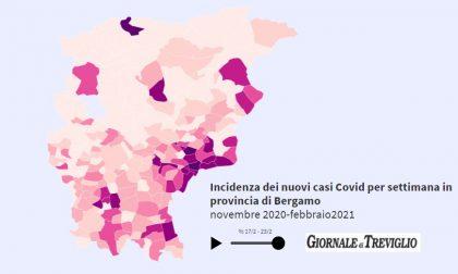 Il contagio Covid nella Bassa: Arcene in miglioramento, male Caravaggio. I DATI COMUNE PER COMUNE