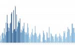 Covid-19,  è peggio di novembre: +467 casi in Bergamasca, mai così tanti dalla scorsa primavera
