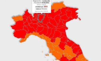Covid, incidenza in calo nella Bergamasca: 203 casi ogni 100mila abitanti