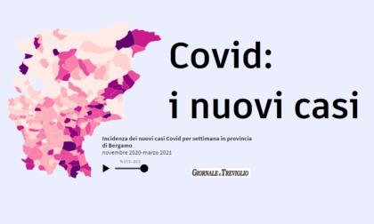 Covid-19, casi in calo finalmente: ecco i numeri COMUNE per COMUNE. Bassa -17%